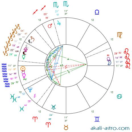 Pleine Lune 31 janvier 2018