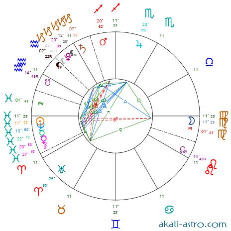 Pleine Lune 2 mars 2018