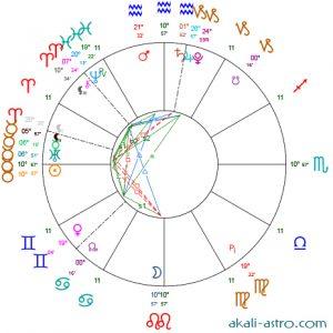 Pleine Lune du 30 avril 2020