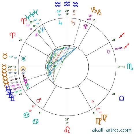 Nouvelle Lune du 11 mai 2021