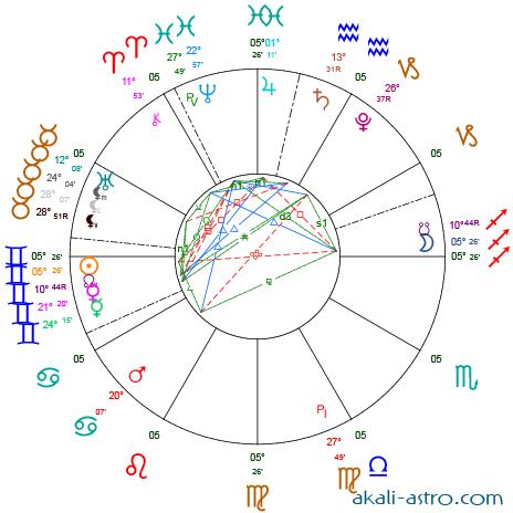 Pleine Lune du 26 mai 2021