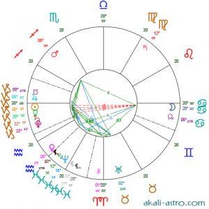 Pleine Lune 10 janvier 2020