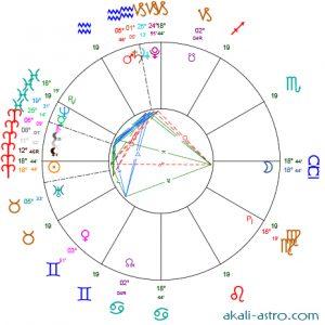 Pleine Lune 8 avril 2020