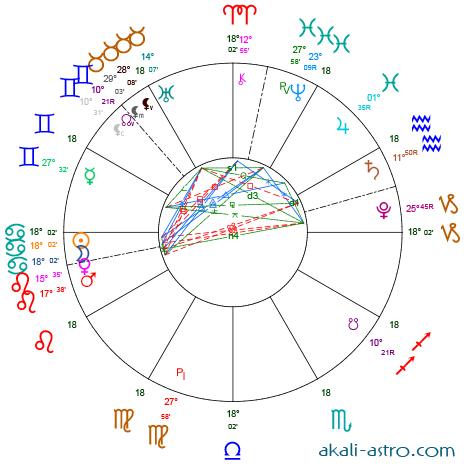 Nouvelle Lune du 10 juillet 2021