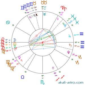 Nouvelle Lune du 8 août 2021