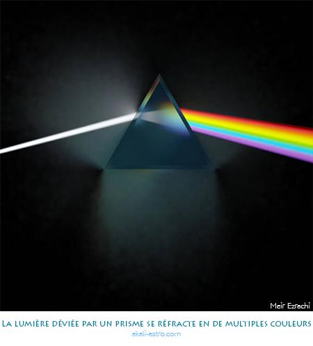 La lumière déviée par un prisme se réfracte en de multiples couleurs